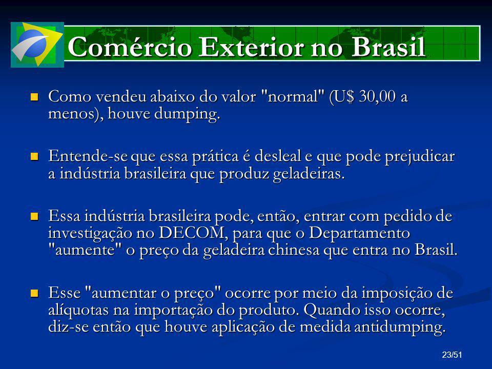 23/51 Comércio Exterior no Brasil Como vendeu abaixo do valor