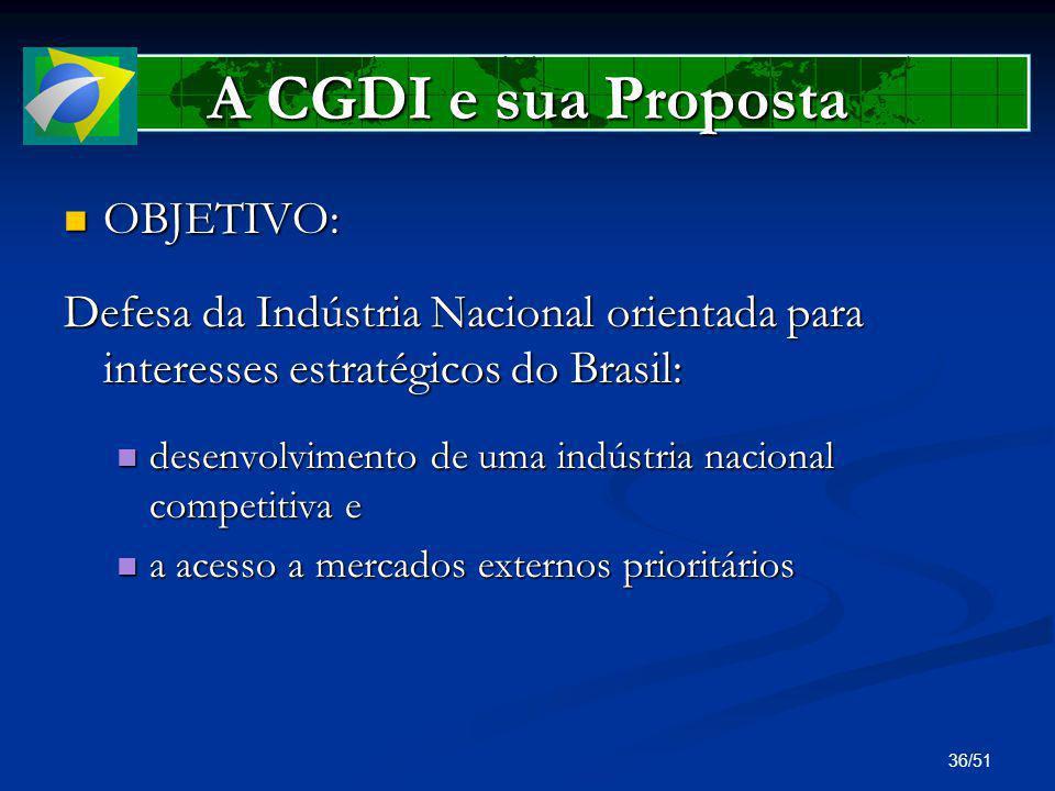 36/51 A CGDI e sua Proposta OBJETIVO: OBJETIVO: Defesa da Indústria Nacional orientada para interesses estratégicos do Brasil: desenvolvimento de uma