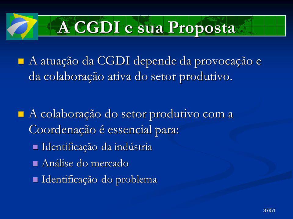 37/51 A CGDI e sua Proposta A atuação da CGDI depende da provocação e da colaboração ativa do setor produtivo. A atuação da CGDI depende da provocação