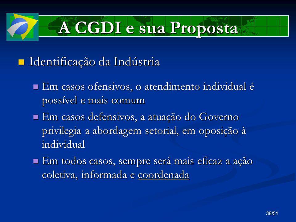38/51 A CGDI e sua Proposta Identificação da Indústria Identificação da Indústria Em casos ofensivos, o atendimento individual é possível e mais comum