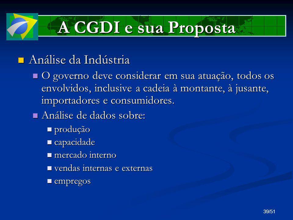 39/51 A CGDI e sua Proposta Análise da Indústria Análise da Indústria O governo deve considerar em sua atuação, todos os envolvidos, inclusive a cadei