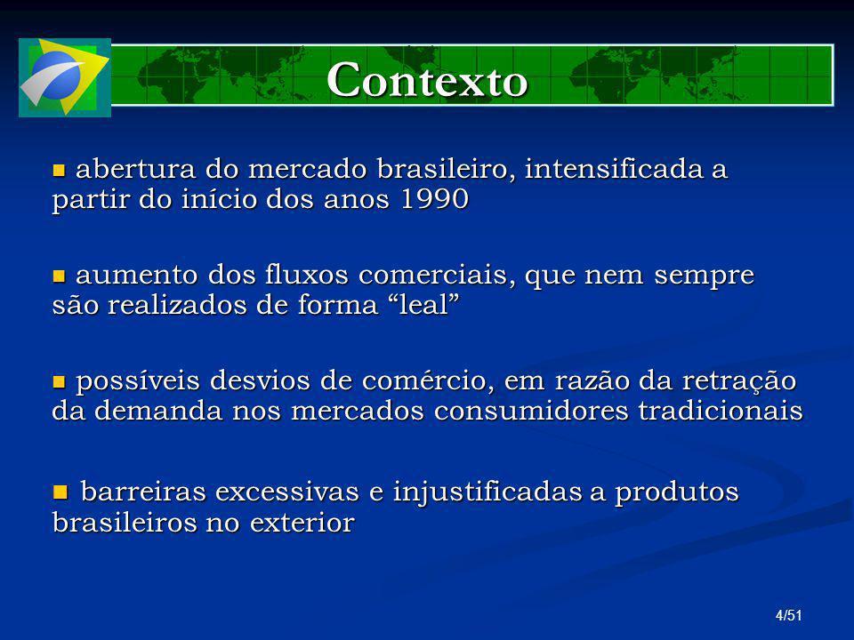 5/51 Contexto desta forma, os problemas enfrentados pela indústria nacional envolvem: desta forma, os problemas enfrentados pela indústria nacional envolvem: concorrência com produtos importados concorrência com produtos importados barreiras a produtos brasileiros no exterior barreiras a produtos brasileiros no exterior