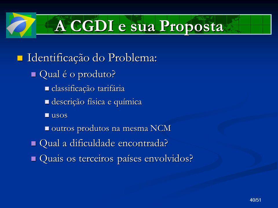 40/51 A CGDI e sua Proposta Identificação do Problema: Identificação do Problema: Qual é o produto? Qual é o produto? classificação tarifária classifi