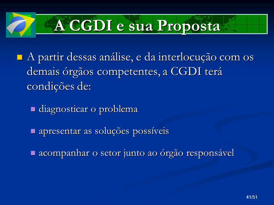 41/51 A CGDI e sua Proposta A partir dessas análise, e da interlocução com os demais órgãos competentes, a CGDI terá condições de: A partir dessas aná
