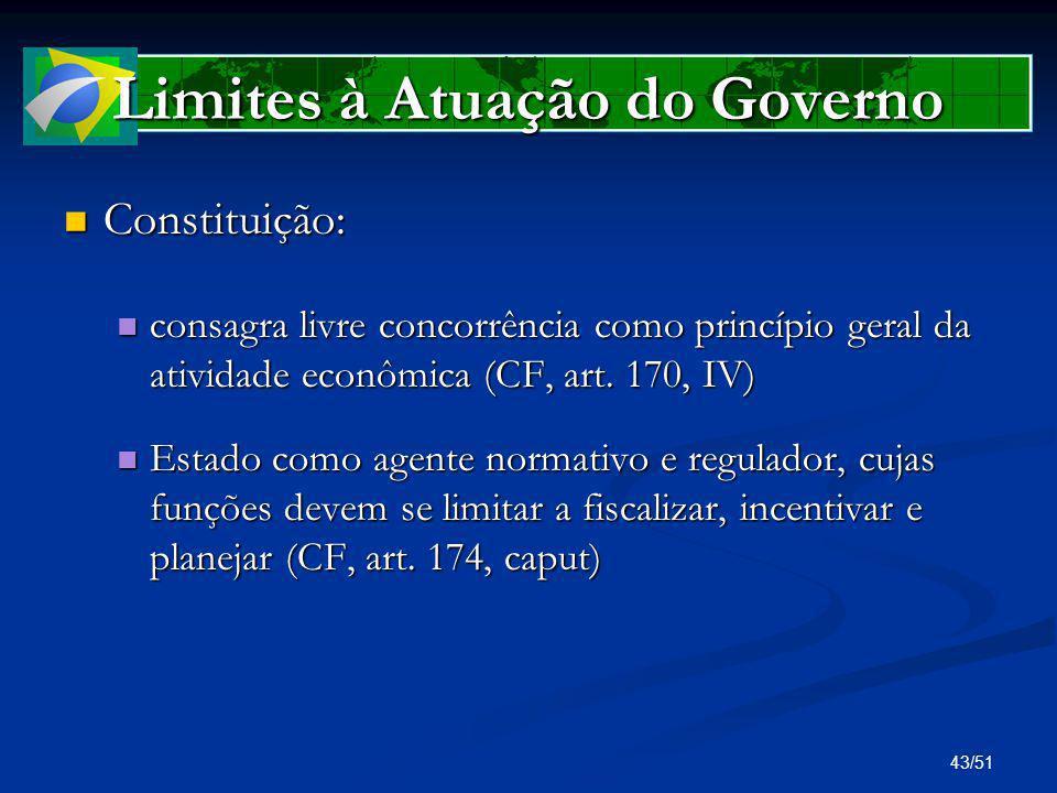 43/51 Limites à Atuação do Governo Constituição: Constituição: consagra livre concorrência como princípio geral da atividade econômica (CF, art. 170,