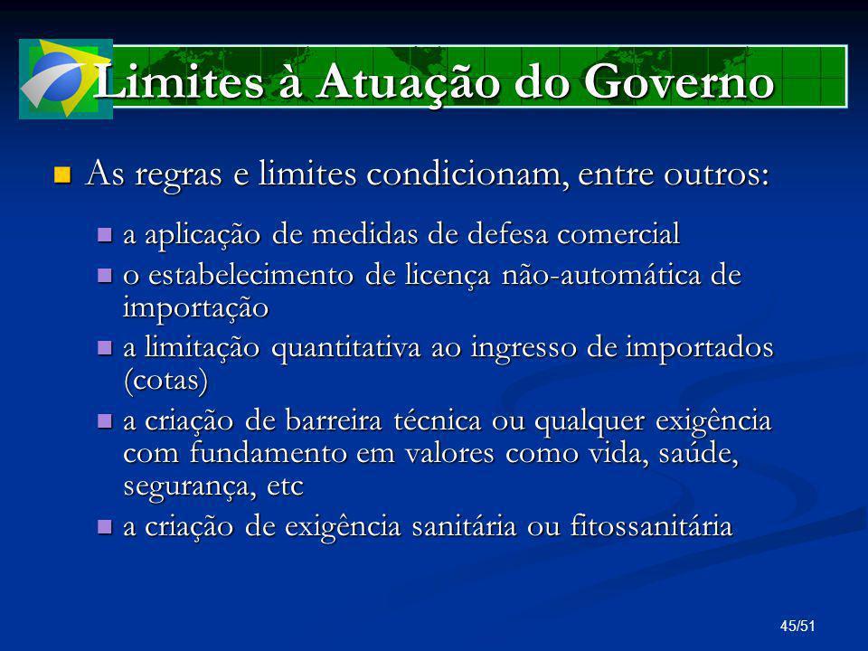 45/51 Limites à Atuação do Governo As regras e limites condicionam, entre outros: As regras e limites condicionam, entre outros: a aplicação de medida