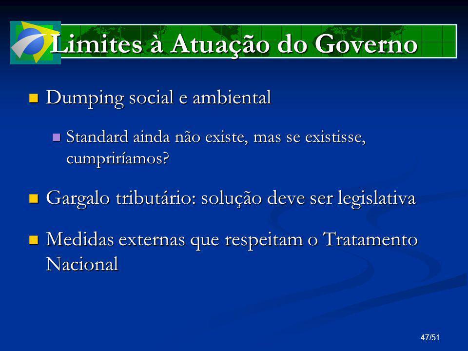 47/51 Limites à Atuação do Governo Dumping social e ambiental Dumping social e ambiental Standard ainda não existe, mas se existisse, cumpriríamos? St