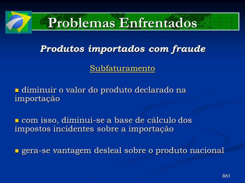 8/51 Problemas Enfrentados Produtos importados com fraude Subfaturamento diminuir o valor do produto declarado na importação diminuir o valor do produ