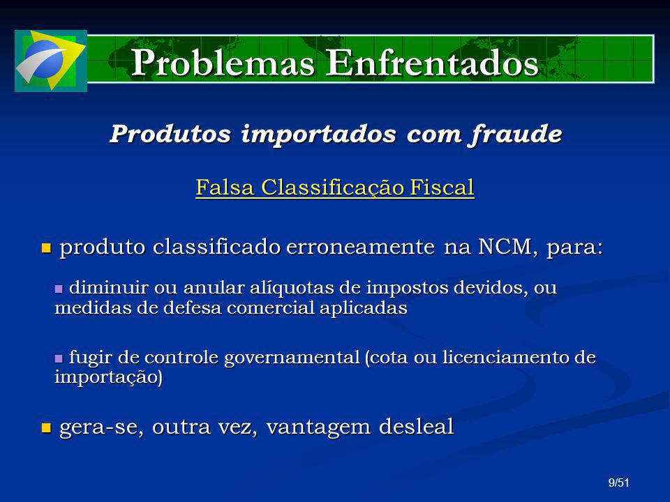 9/51 Problemas Enfrentados Produtos importados com fraude Falsa Classificação Fiscal produto classificado erroneamente na NCM, para: produto classific