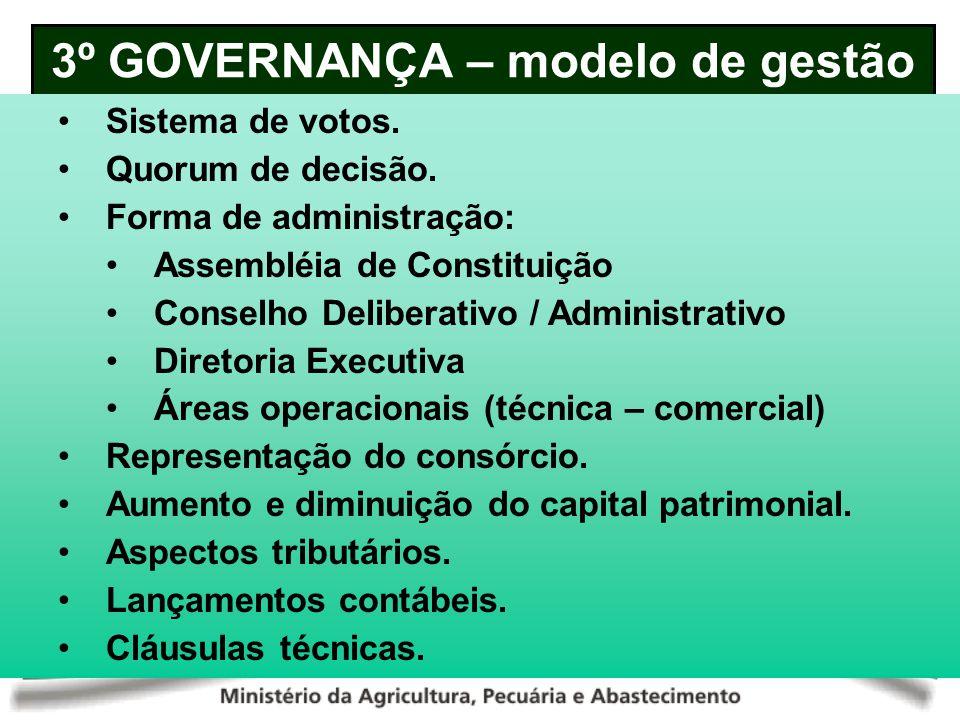 3º GOVERNANÇA – modelo de gestão Sistema de votos. Quorum de decisão. Forma de administração: Assembléia de Constituição Conselho Deliberativo / Admin