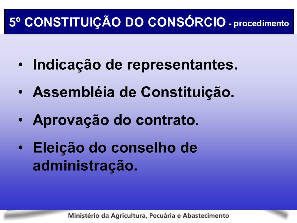 5º CONSTITUIÇÃO DO CONSÓRCIO - procedimento Indicação de representantes. Assembléia de Constituição. Aprovação do contrato. Eleição do conselho de adm