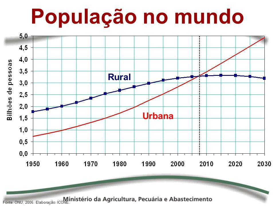População no mundo Rural Urbana Fonte: ONU, 2006. Elaboração: ICONE.