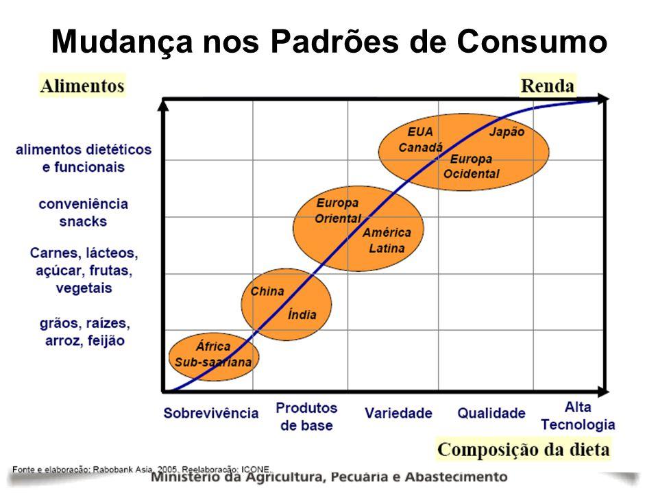 1.Criação: setembro de 2008 2.Nº de consorciados: 21 cooperativas 3.Estado: PR 4.Objetivo: escala de comercialização, aquisição de fertilizantes e logística e distribuição conjunta 5.Produtos envolvidos: soja; milho; trigo; cevada; lácteos.