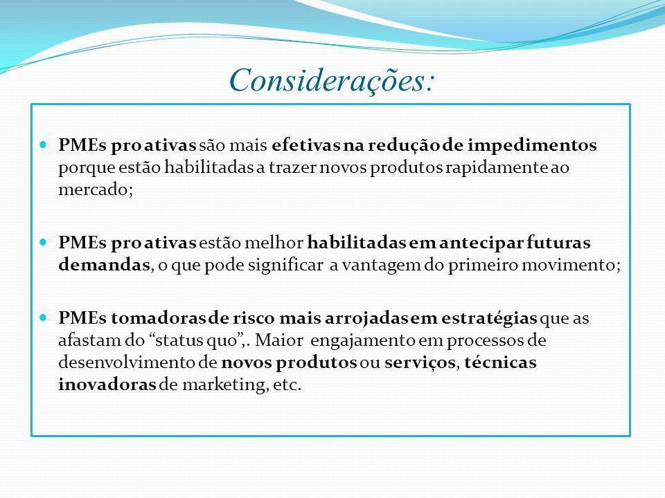 Considerações: PMEs pro ativas são mais efetivas na redução de impedimentos porque estão habilitadas a trazer novos produtos rapidamente ao mercado; P