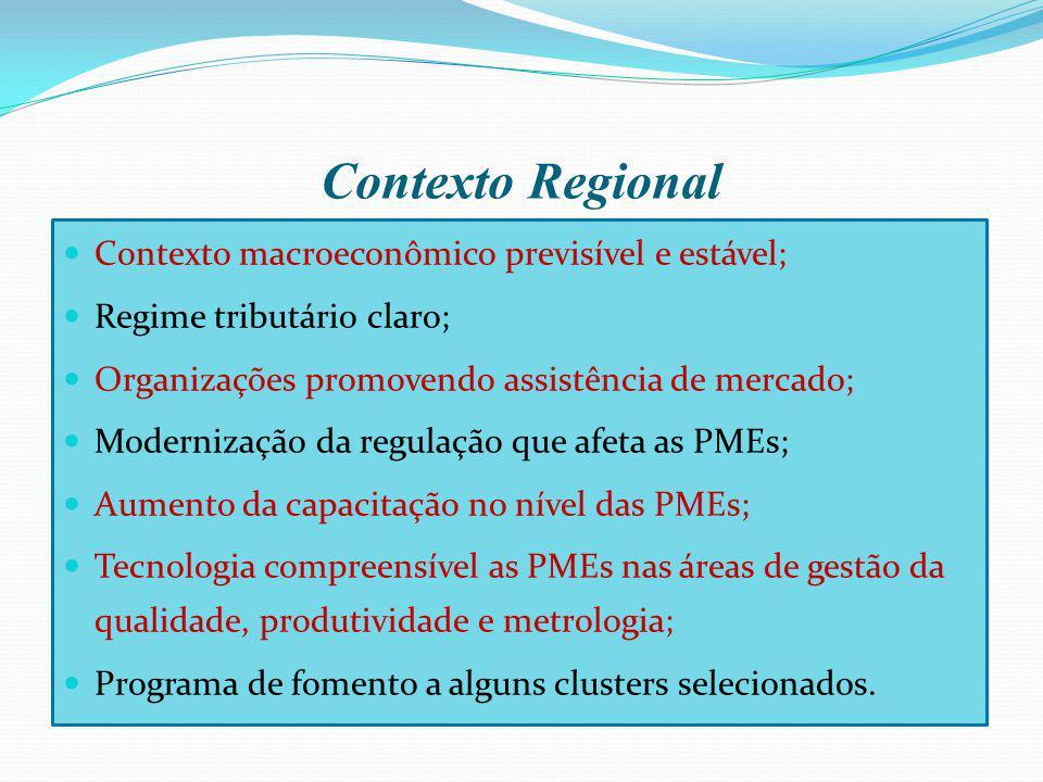 Contexto Regional Contexto macroeconômico previsível e estável; Regime tributário claro; Organizações promovendo assistência de mercado; Modernização