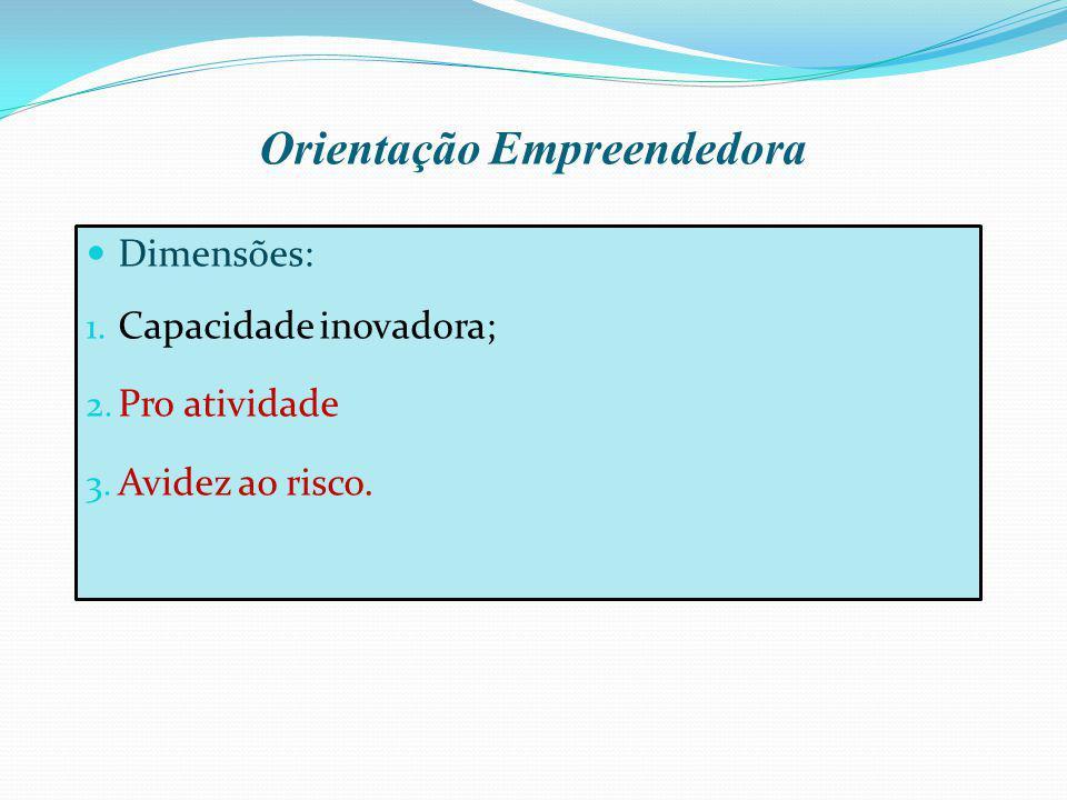 Orientação Empreendedora Dimensões: 1. Capacidade inovadora; 2. Pro atividade 3. Avidez ao risco.