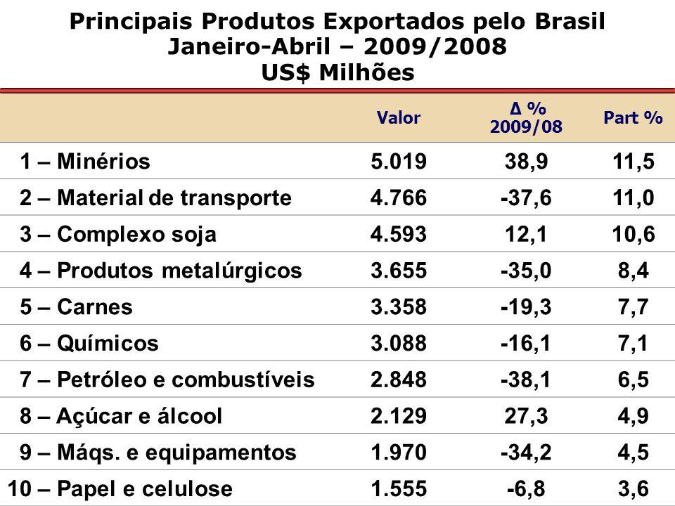 ESTRATÉGIA BRASILEIRA DE EXPORTAÇÃO