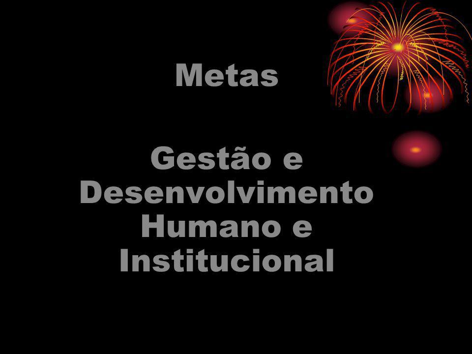 Metas Gestão e Desenvolvimento Humano e Institucional