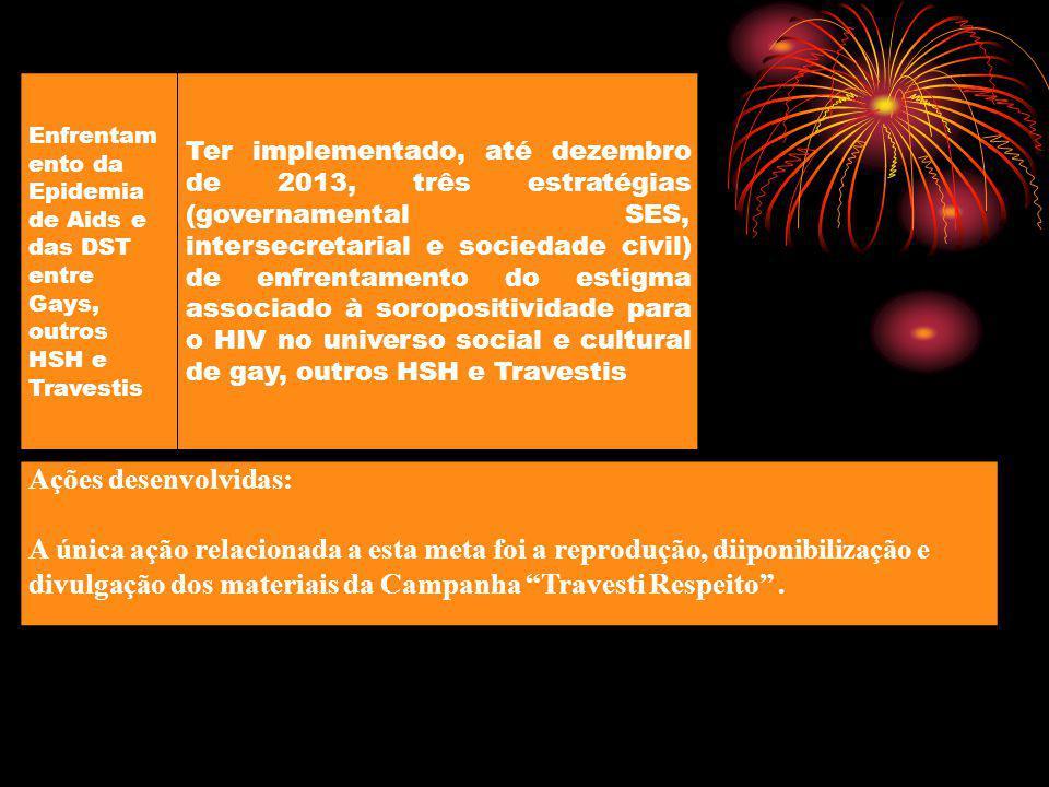 Enfrentam ento da Epidemia de Aids e das DST entre Gays, outros HSH e Travestis Ter implementado, até dezembro de 2013, três estratégias (governamenta