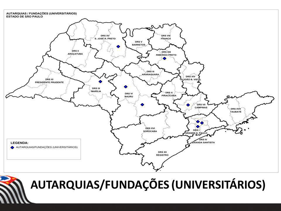 AUTARQUIAS/FUNDAÇÕES (UNIVERSITÁRIOS)