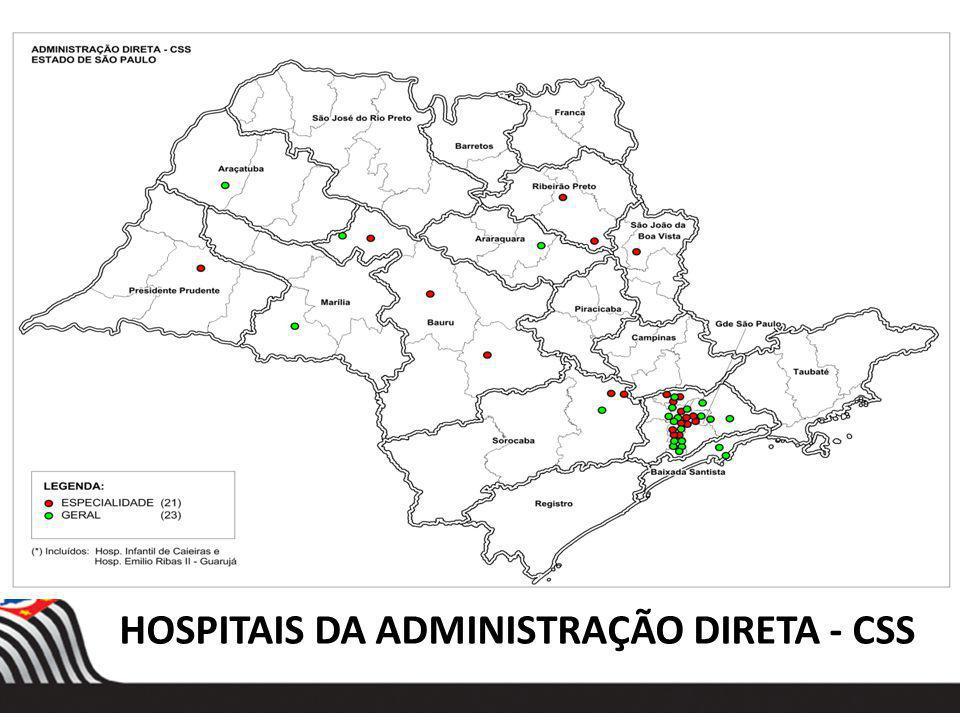 HOSPITAIS DA ADMINISTRAÇÃO DIRETA - CSS