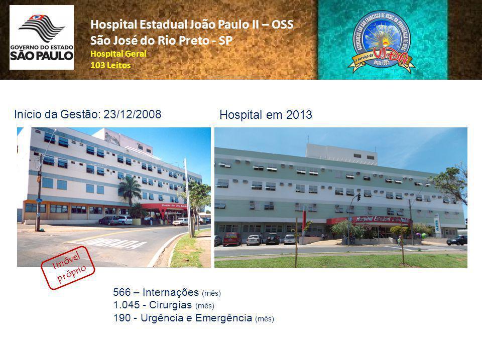 Início da Gestão: 23/12/2008 Hospital em 2013 566 – Internações (mês) 1.045 - Cirurgias (mês) 190 - Urgência e Emergência (mês) Hospital Estadual João