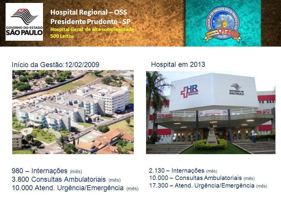 Início da Gestão:12/02/2009 Hospital em 2013 980 – Internações (mês) 3.800 Consultas Ambulatoriais (mês) 10.000 Atend. Urgência/Emergência (mês) 2.130