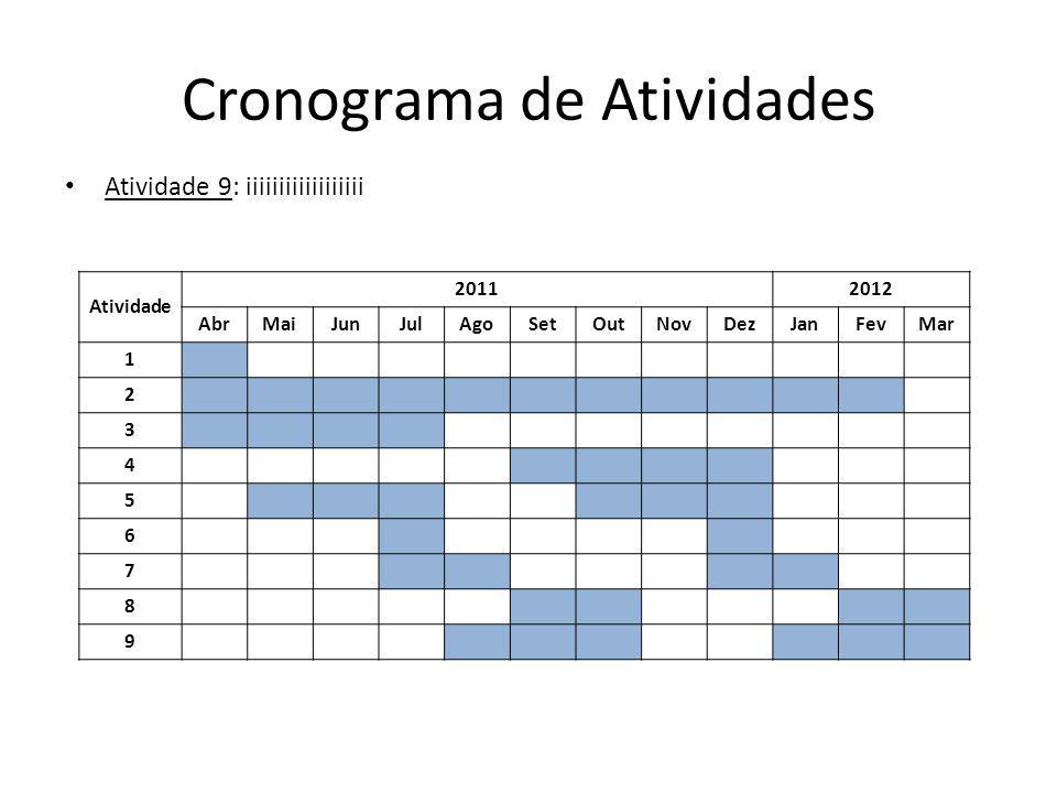 Cronograma de Atividades Atividade 20112012 AbrMaiJunJulAgoSetOutNovDezJanFevMar 1 2 3 4 5 6 7 8 9 Atividade 9: iiiiiiiiiiiiiiiiii