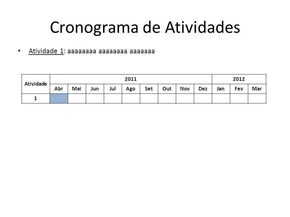 Cronograma de Atividades Atividade 20112012 AbrMaiJunJulAgoSetOutNovDezJanFevMar 1 Atividade 1: aaaaaaaa aaaaaaaa aaaaaaa