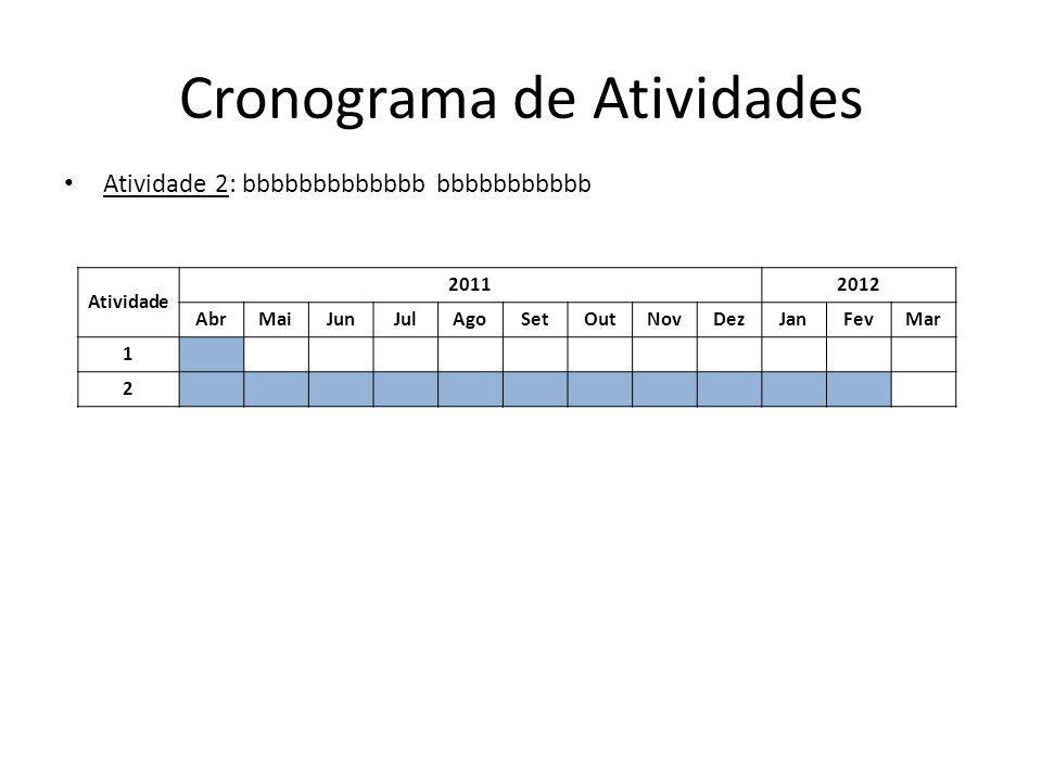 Cronograma de Atividades Atividade 20112012 AbrMaiJunJulAgoSetOutNovDezJanFevMar 1 2 Atividade 2: bbbbbbbbbbbbb bbbbbbbbbbb