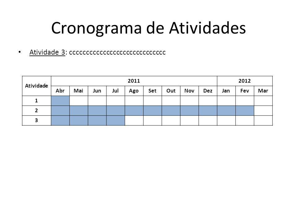 Cronograma de Atividades Atividade 20112012 AbrMaiJunJulAgoSetOutNovDezJanFevMar 1 2 3 Atividade 3: ccccccccccccccccccccccccccccc