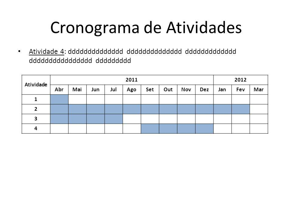 Cronograma de Atividades Atividade 20112012 AbrMaiJunJulAgoSetOutNovDezJanFevMar 1 2 3 4 Atividade 4: dddddddddddddd dddddddddddddd ddddddddddddd dddddddddddddddd ddddddddd