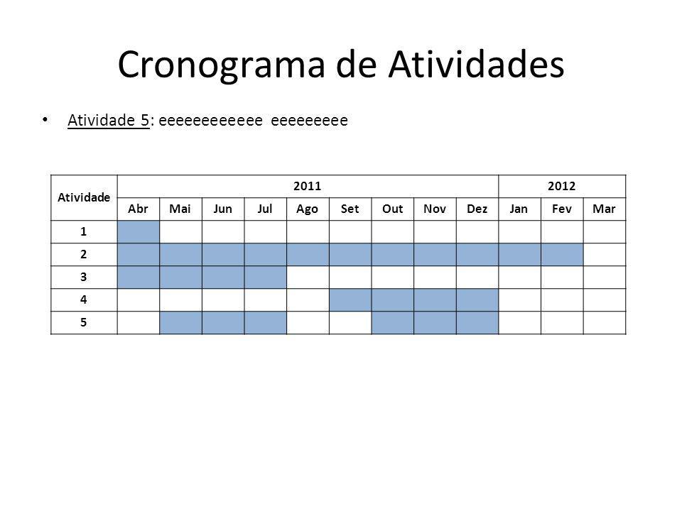 Cronograma de Atividades Atividade 20112012 AbrMaiJunJulAgoSetOutNovDezJanFevMar 1 2 3 4 5 Atividade 5: eeeeeeeeeeee eeeeeeeee