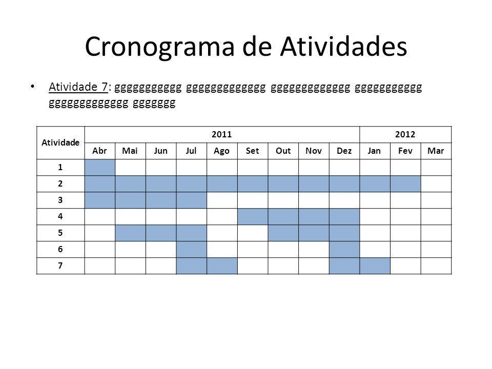 Cronograma de Atividades Atividade 20112012 AbrMaiJunJulAgoSetOutNovDezJanFevMar 1 2 3 4 5 6 7 Atividade 7: ggggggggggg ggggggggggggg ggggggggggggg ggggggggggg ggggggggggggg ggggggg