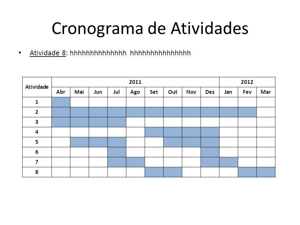 Cronograma de Atividades Atividade 20112012 AbrMaiJunJulAgoSetOutNovDezJanFevMar 1 2 3 4 5 6 7 8 Atividade 8: hhhhhhhhhhhhhh hhhhhhhhhhhhhhh