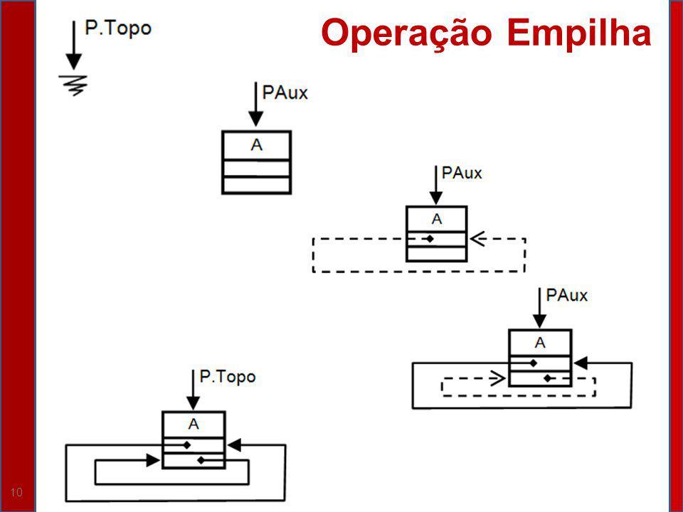 10 Operação Empilha