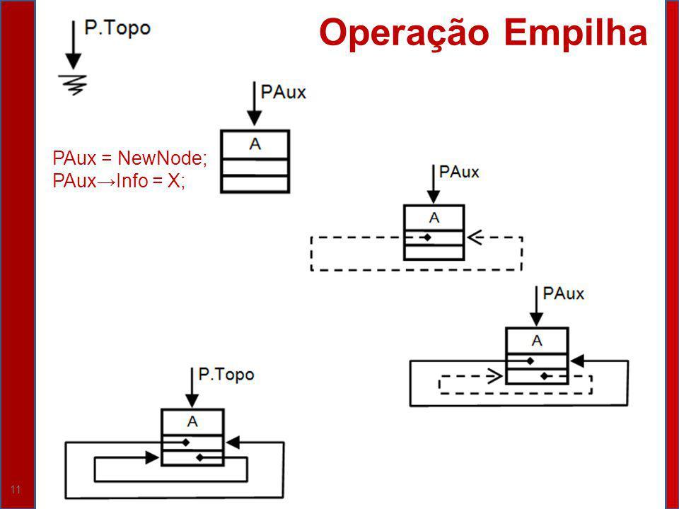 11 Operação Empilha PAux = NewNode; PAuxInfo = X;