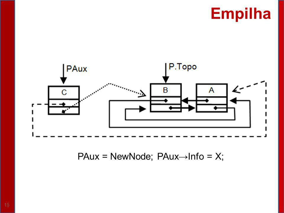 15 Empilha PAux = NewNode; PAuxInfo = X;