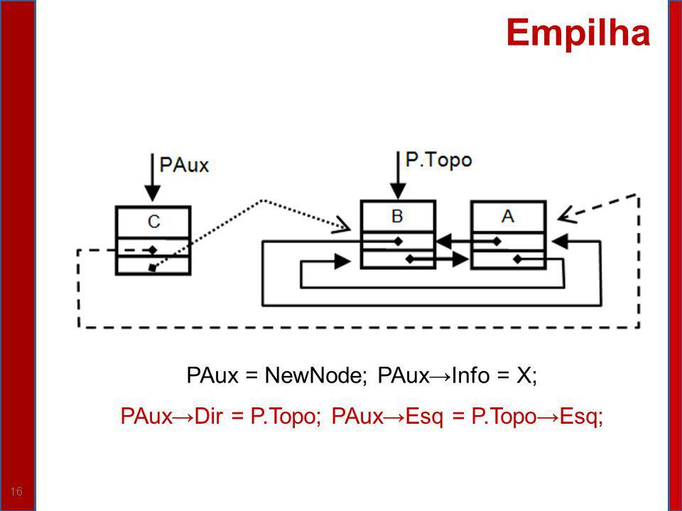 16 Empilha PAux = NewNode; PAuxInfo = X; PAuxDir = P.Topo; PAuxEsq = P.TopoEsq;