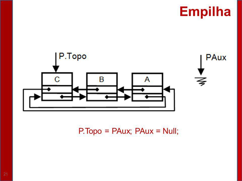 21 Empilha P.Topo = PAux; PAux = Null;