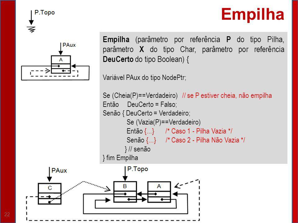 22 Empilha Empilha (parâmetro por referência P do tipo Pilha, parâmetro X do tipo Char, parâmetro por referência DeuCerto do tipo Boolean) { Variável