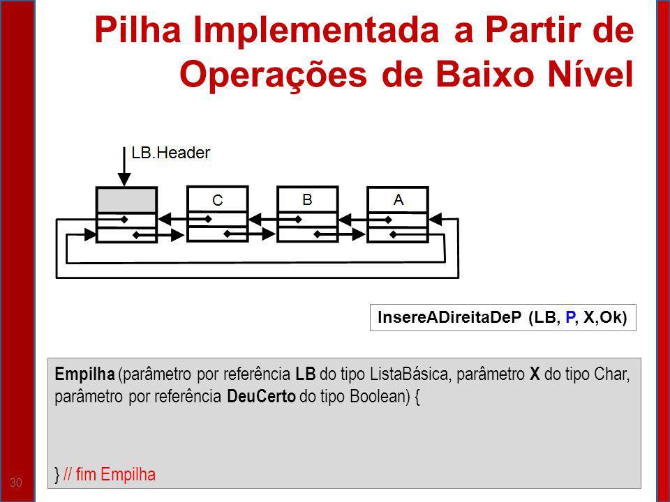 30 Pilha Implementada a Partir de Operações de Baixo Nível Empilha (parâmetro por referência LB do tipo ListaBásica, parâmetro X do tipo Char, parâmet
