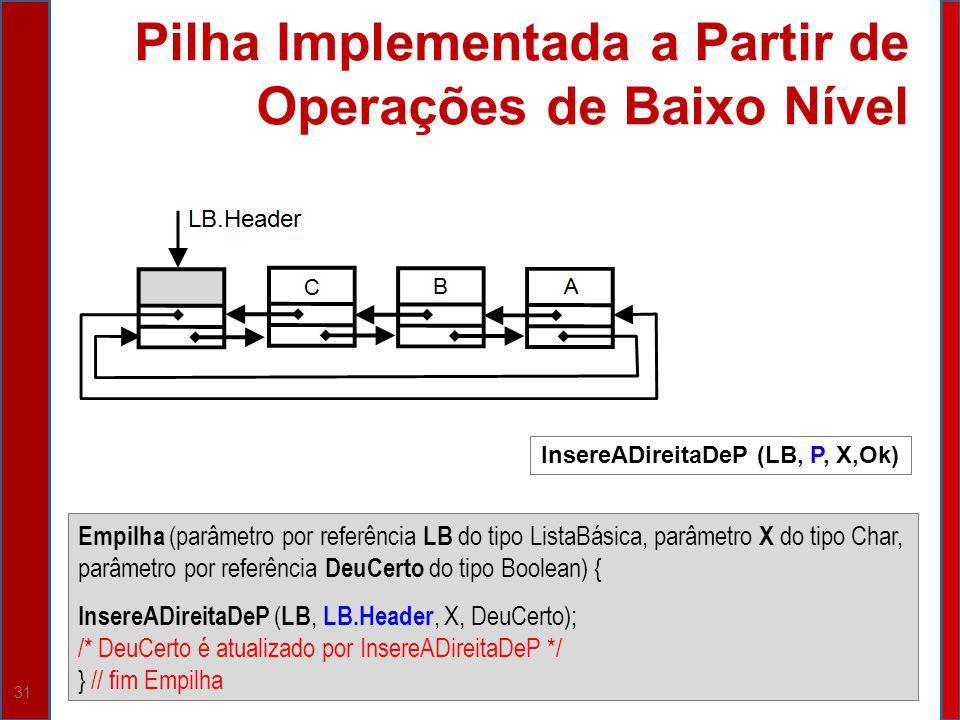 31 Pilha Implementada a Partir de Operações de Baixo Nível Empilha (parâmetro por referência LB do tipo ListaBásica, parâmetro X do tipo Char, parâmet