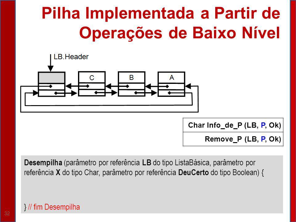 32 Pilha Implementada a Partir de Operações de Baixo Nível Desempilha (parâmetro por referência LB do tipo ListaBásica, parâmetro por referência X do