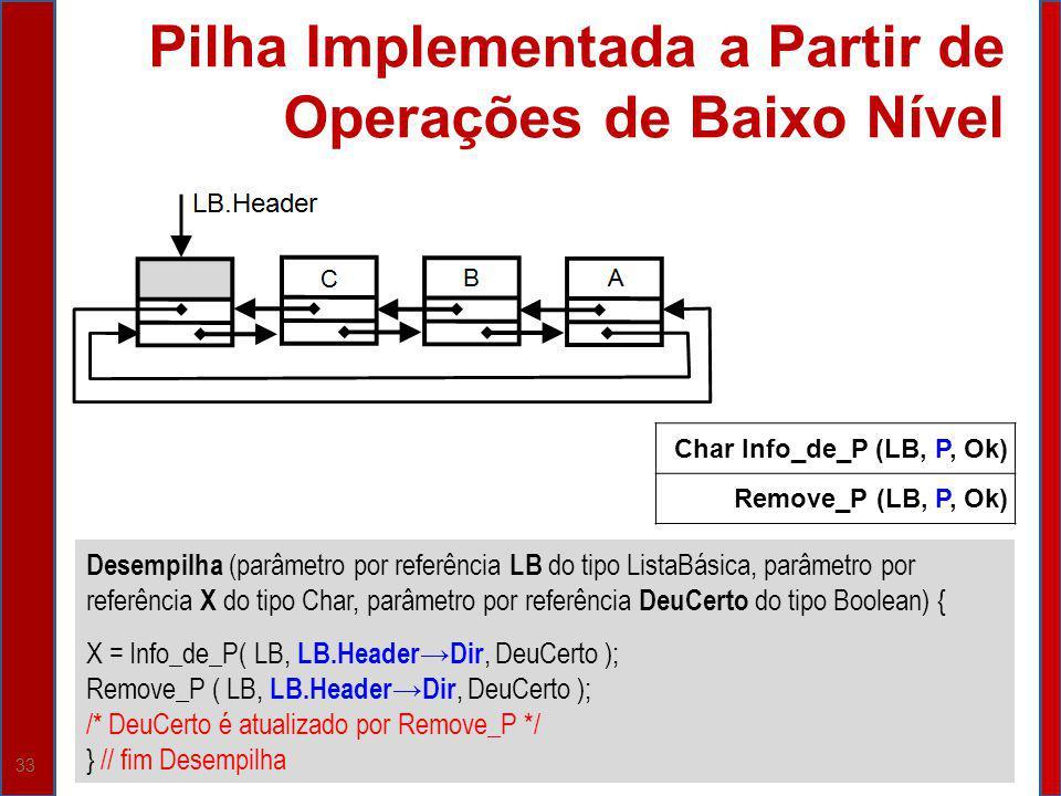 33 Pilha Implementada a Partir de Operações de Baixo Nível Desempilha (parâmetro por referência LB do tipo ListaBásica, parâmetro por referência X do