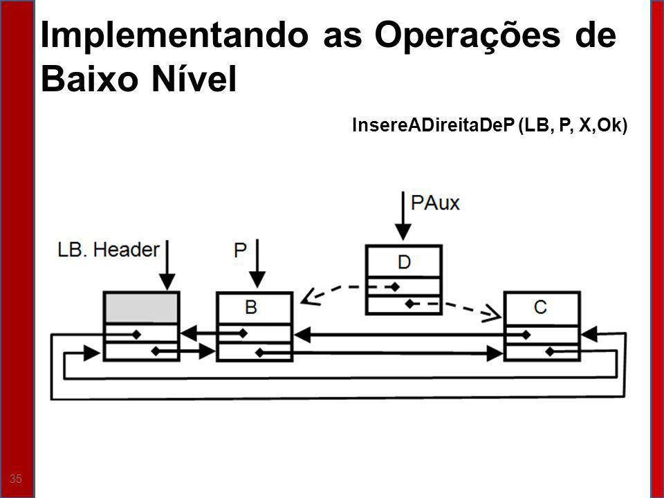35 Implementando as Operações de Baixo Nível InsereADireitaDeP (LB, P, X,Ok)