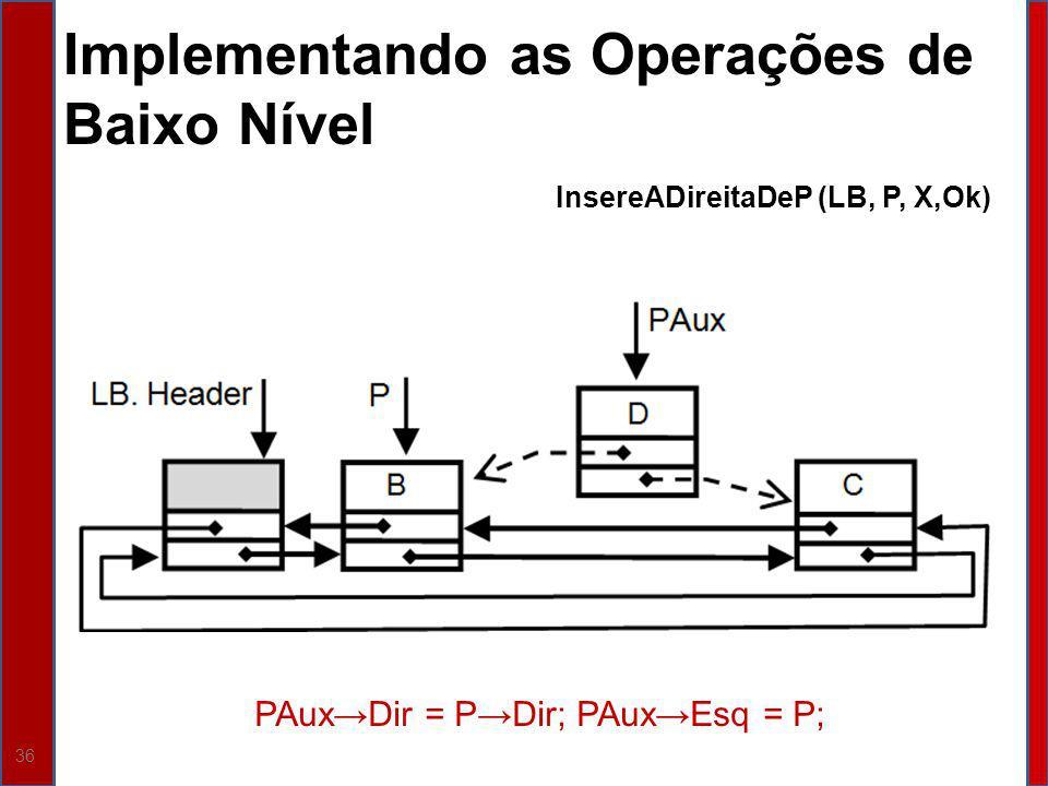 36 Implementando as Operações de Baixo Nível InsereADireitaDeP (LB, P, X,Ok) PAuxDir = PDir; PAuxEsq = P;