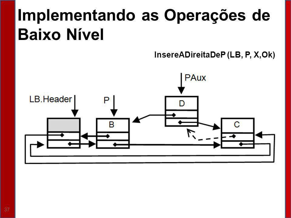 37 Implementando as Operações de Baixo Nível InsereADireitaDeP (LB, P, X,Ok)