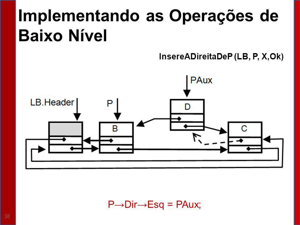 38 Implementando as Operações de Baixo Nível InsereADireitaDeP (LB, P, X,Ok) PDirEsq = PAux;