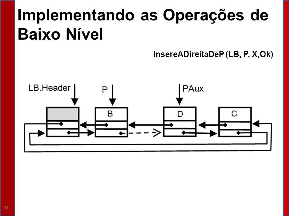 39 Implementando as Operações de Baixo Nível InsereADireitaDeP (LB, P, X,Ok)